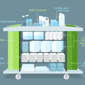 A Guide to Maintain the Housekeeping Trolley